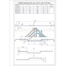 Профнастил С8 Pe 0,4  мм (эконом) RAL 7004 сигнальный серый